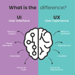 UI & UX - What Is The Difference